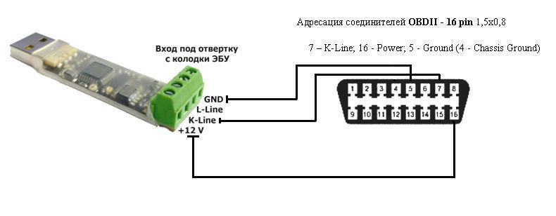 K-line адаптер для vw sharan