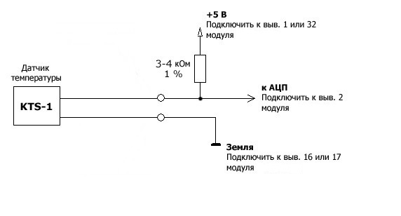 датчика температуры KTS-1