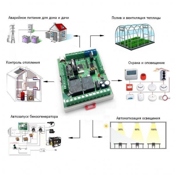 Логический модуль (таймер, термостат, часы, ацп, шим)