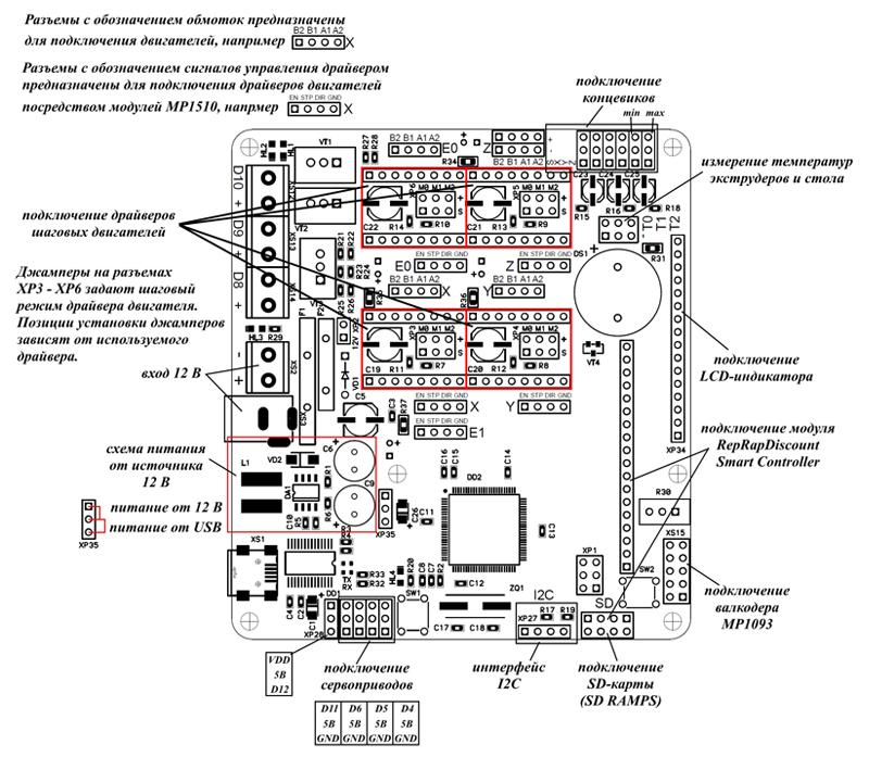 3D MC5 printer - Конструктор