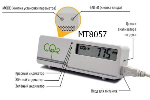 Автоматизация вентиляции при помощи детектора углекислого газа