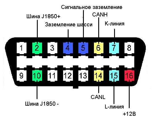Схема подключений BM9213 к ODBII
