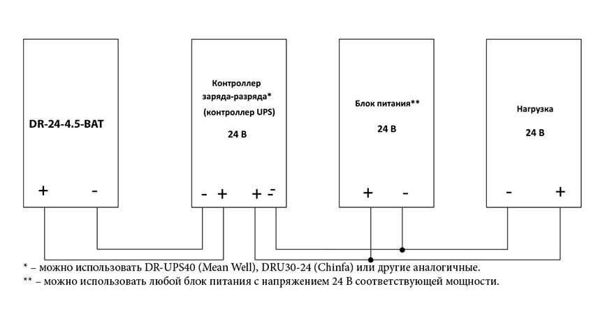 Типовая схема подключения - DR-24-4.5-BAT - Резервная аккумуляторная батарея 24В 4,5Ач
