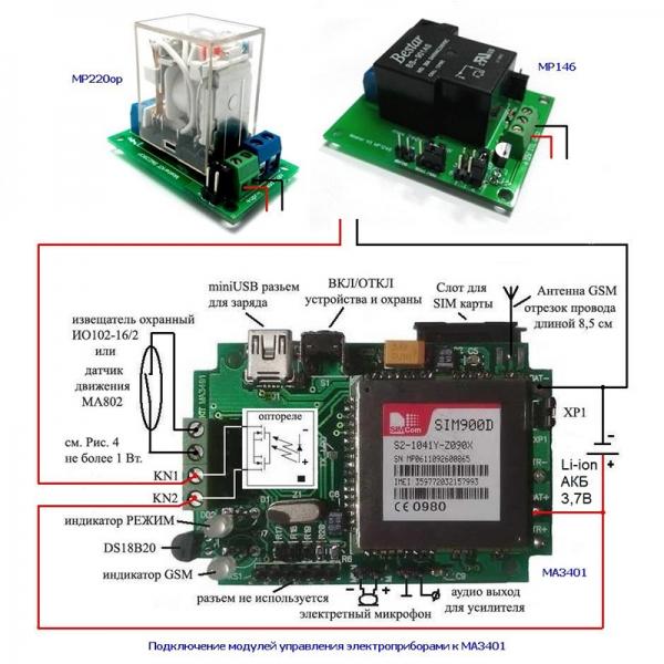 Автономная GSM-SMS сигнализация с функцией контроля и управления температурой
