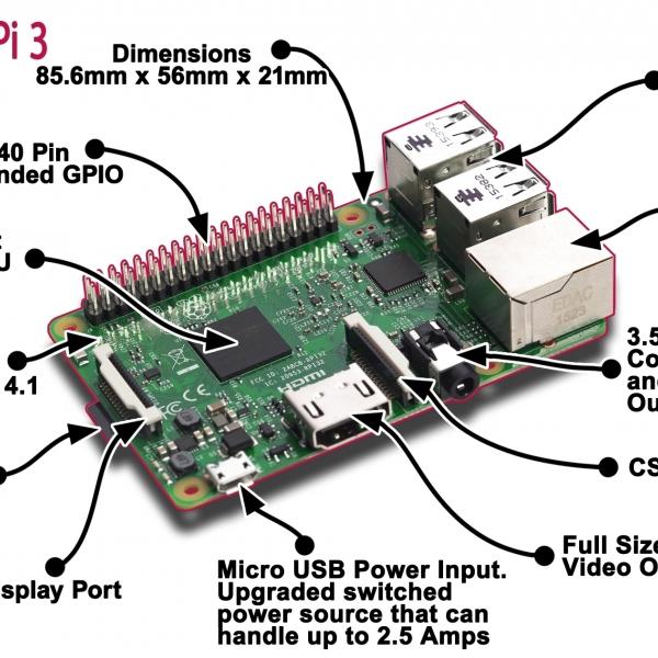 Миникомпьютер Raspberry Pi 3 Model B