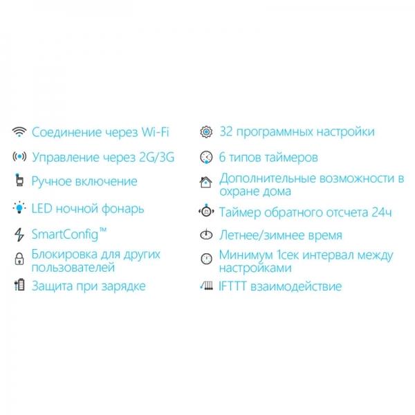 Wi-Fi розетка со счетчиком потребления
