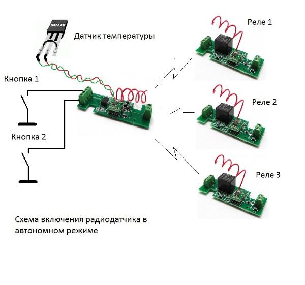 Универсальный радиодатчик 433мГц