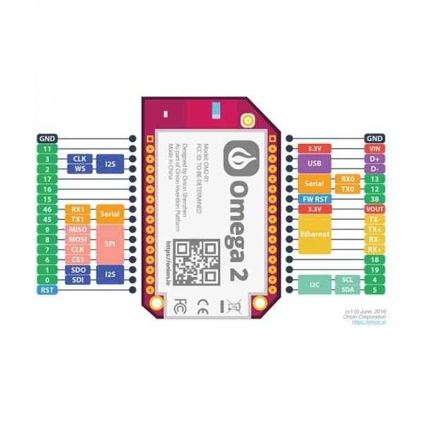 Omega 2 Plus, Микрокомпьютер, 580 МГц, 128 DRAM, 32 FLASH