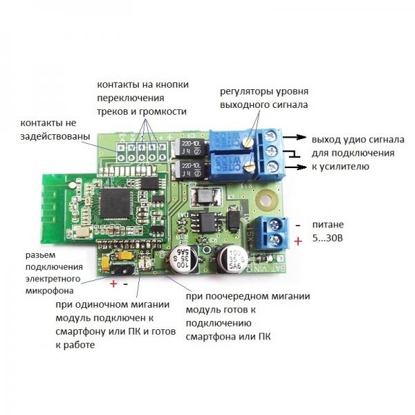 Встраиваемый Bluetooth модуль для усилителя, активных колонок или магнитолы c режимом hands free