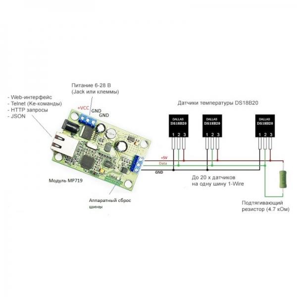 Многоканальный интернет термометр с WEB интерфейсом
