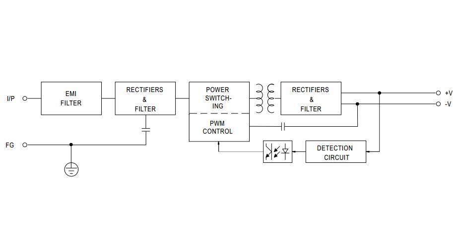 Блок-схема - PW1245 - AC/DC Импульсный источник питания 12В / 0.5А