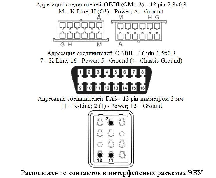 Схема - BM9213M - Универсальный автомобильный адаптер K-L-линии (для инжекторных двигателей)
