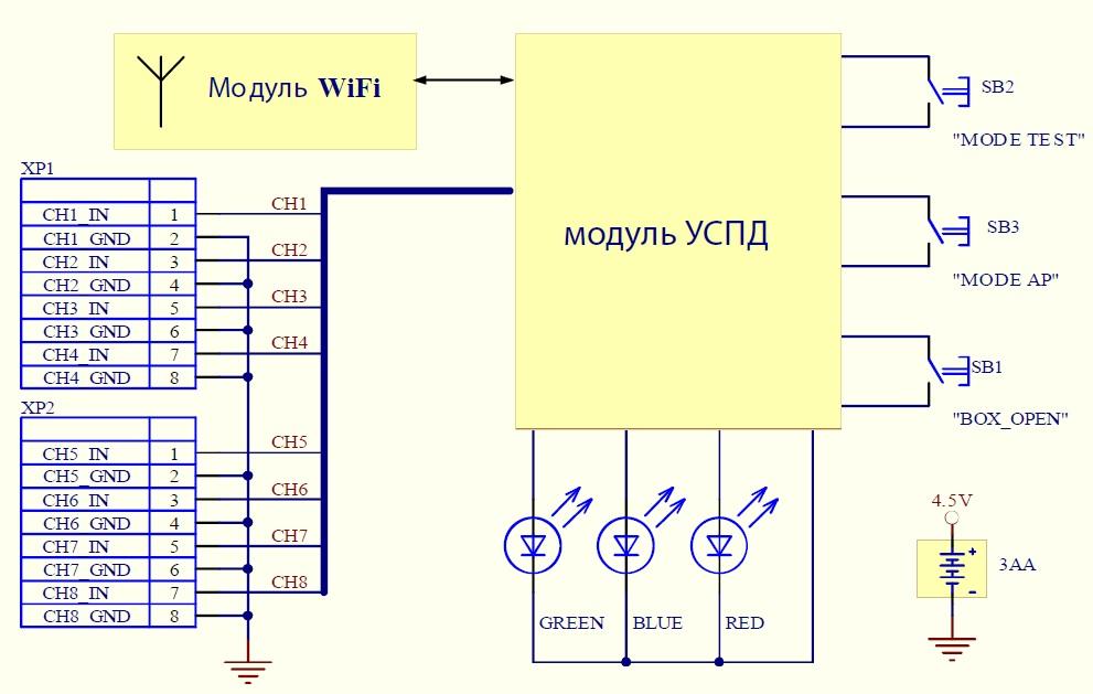 Схема подключения - BM8034 - Устройство для сбора и передачи данных по Wi-Fi
