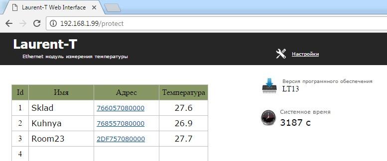 Web интерфейс - MP719 Laurent-T - Многоканальный интернет термометр с WEB интерфейсом