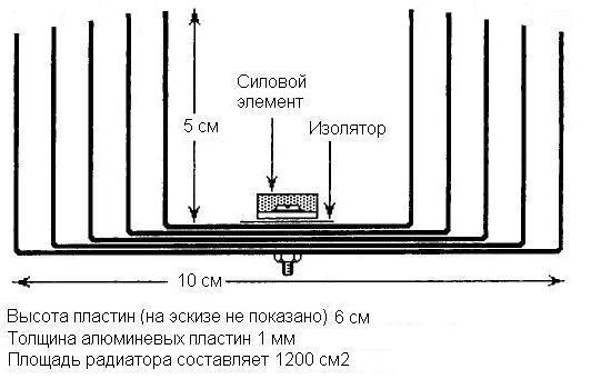 Простой самодельный радиатор - MP246 - Регулятор мощности 220В / 8 кВт (40А)