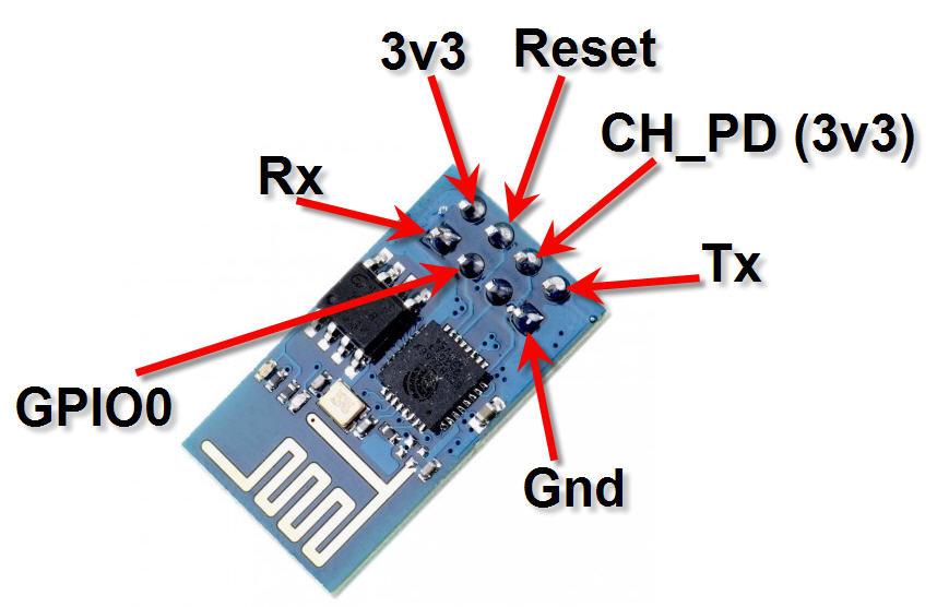 Назначение выводов модуля ESP8266